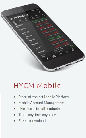 HYCM Cryptocurrencies Trading Details for trading crypto on your mobile