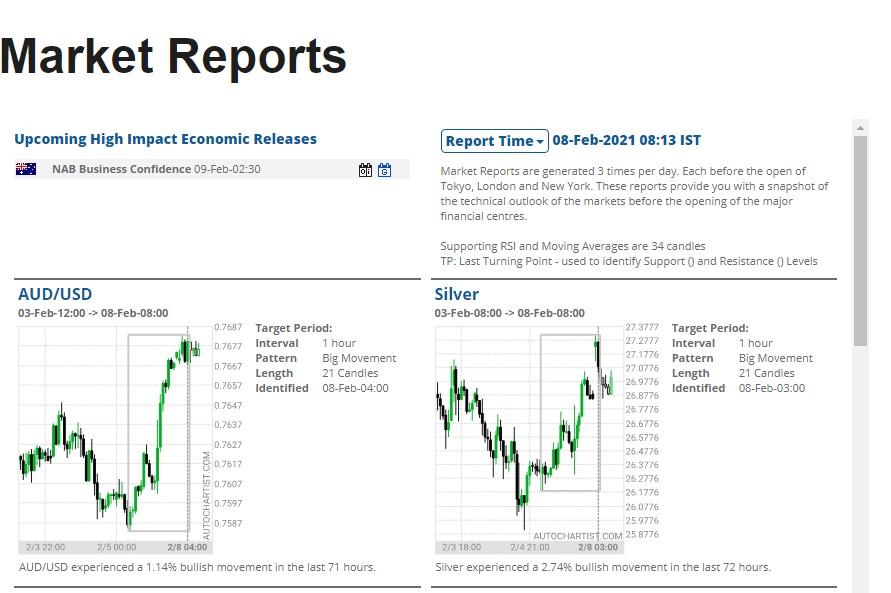 Celox Market report